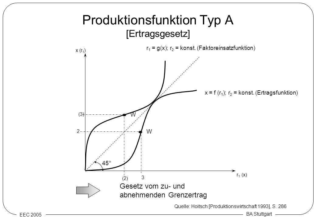 Produktionsfunktion Typ A [Ertragsgesetz]
